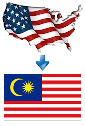 Malaysia Document Attestation Certification
