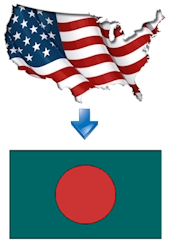 Bangladesh Document Attestation Certification