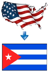 Cuba Document Attestation Certification